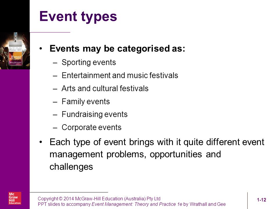 Introduction To Event Management Ppt Video Online Download - Type-of-corporate-events