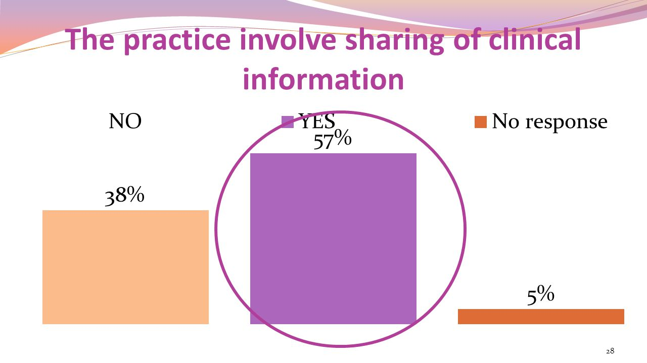 The practice involve sharing of clinical information