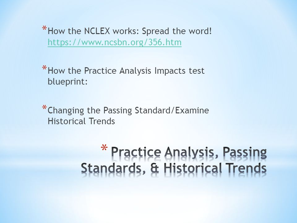 Nclex test plan changes implications for instruction ppt video 6 practice analysis malvernweather Gallery