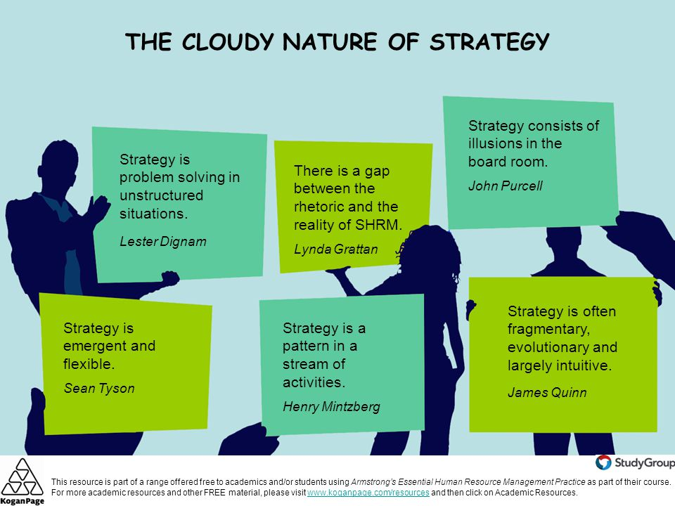 strategic human resource management ppt video online downloadthe cloudy nature of strategy 4 the essence of strategic hrm