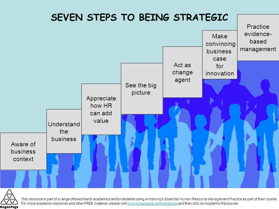 strategic human resource management ppt video online downloadseven steps to being strategic