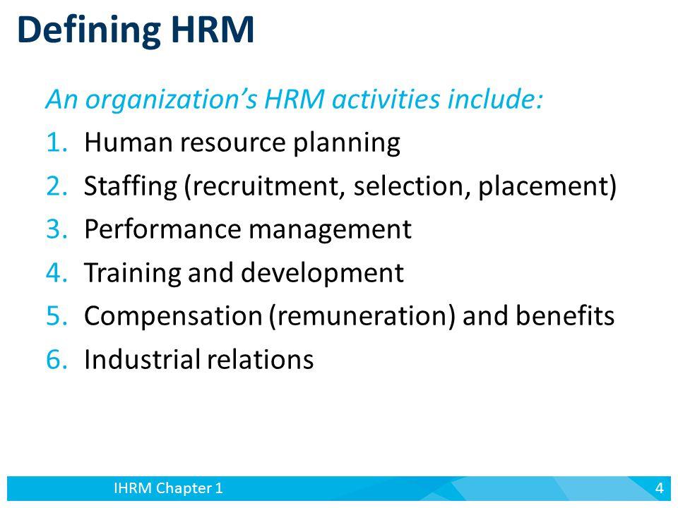international human resource management meaning