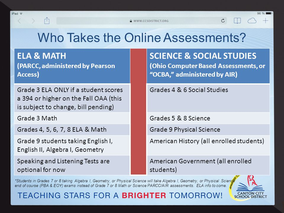 Ohio's State Tests PARCC & AIR ohio - ppt video online download