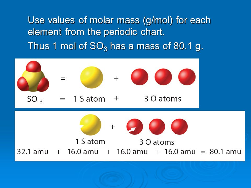 Use Values Of Molar Mass (g/mol) For Each Element From The Periodic