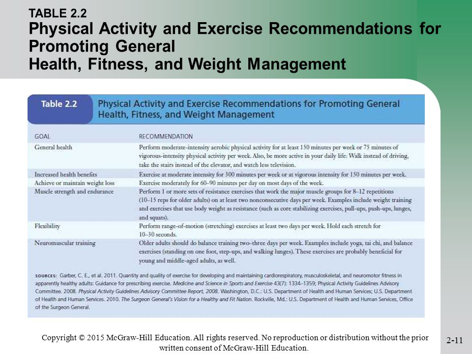 physical activity essay Benifits of physical activity autor: woxman • august 16, 2012 • essay • 674 words (3 pages) physical activities are important in students' lives and give large advantages, when dealing with.