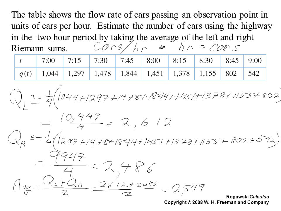 The table shows the flow rate of cars passing an observation point in