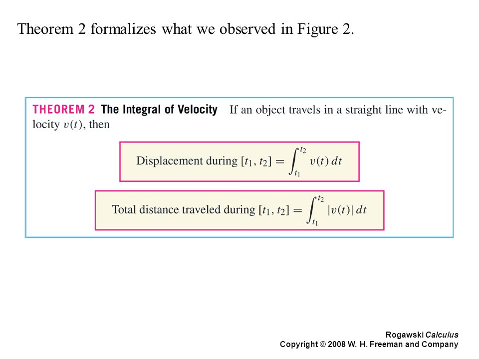 Theorem 2 formalizes what we observed in Figure 2.