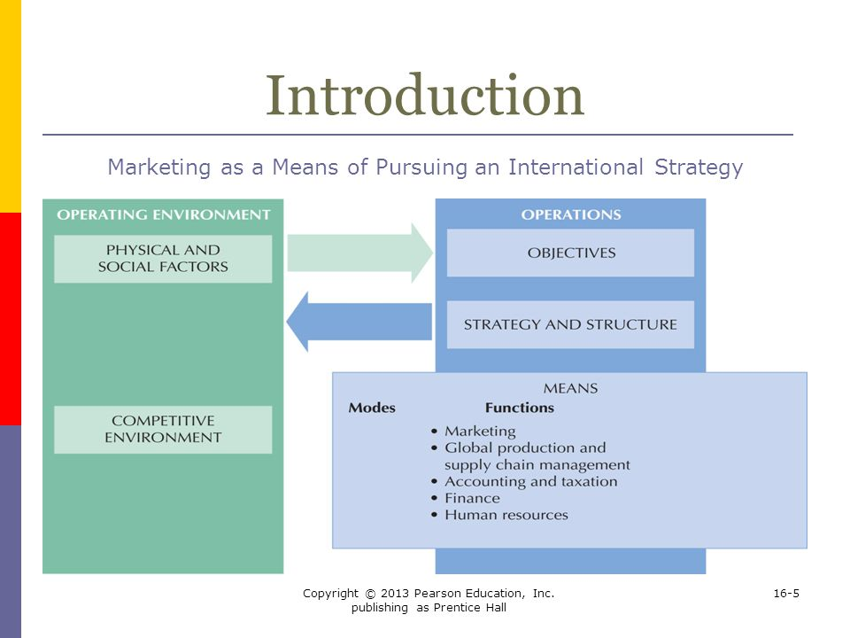 international and strategic marketing essay We will write a custom essay sample on international marketing strategy:  standardization versus adaptation in international marketing marketing communications strategy  we will write a custom essay sample on international marketing strategy: philips case specifically for you for only $1638 $139/page order now.