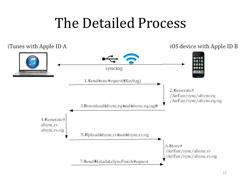On the Feasibility of Large-Scale Infections of iOS Devices - ppt