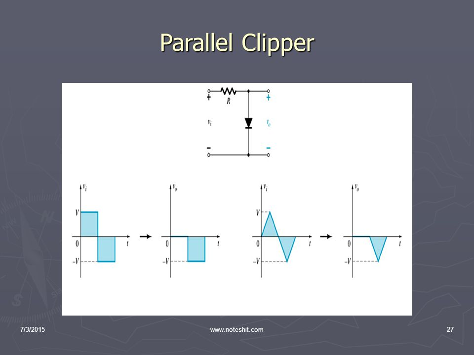 Parallel Clipper 4/17/2017