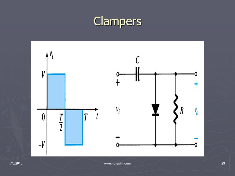 Clampers 4/17/2017