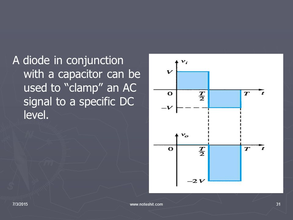 A diode in conjunction with a capacitor can be used to clamp an AC signal to a specific DC level.