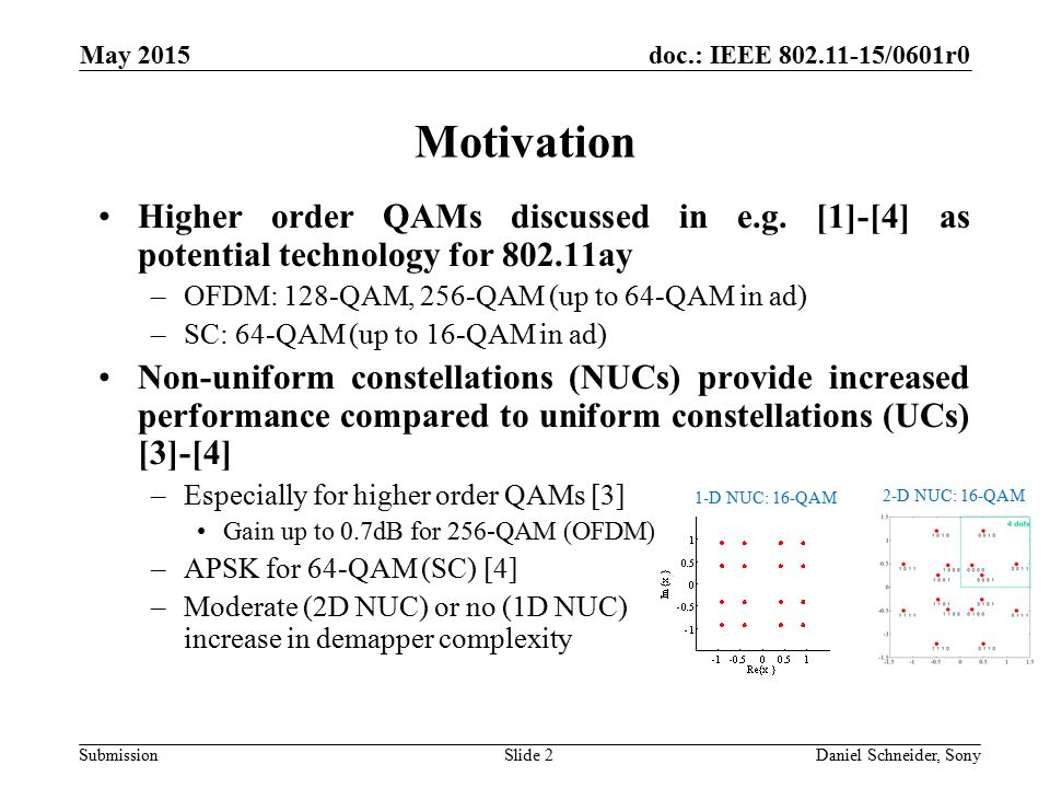 Month Year doc.: IEEE yy/xxxxr0. May Motivation. Higher order QAMs discussed in e.g. [1]-[4] as potential technology for ay.