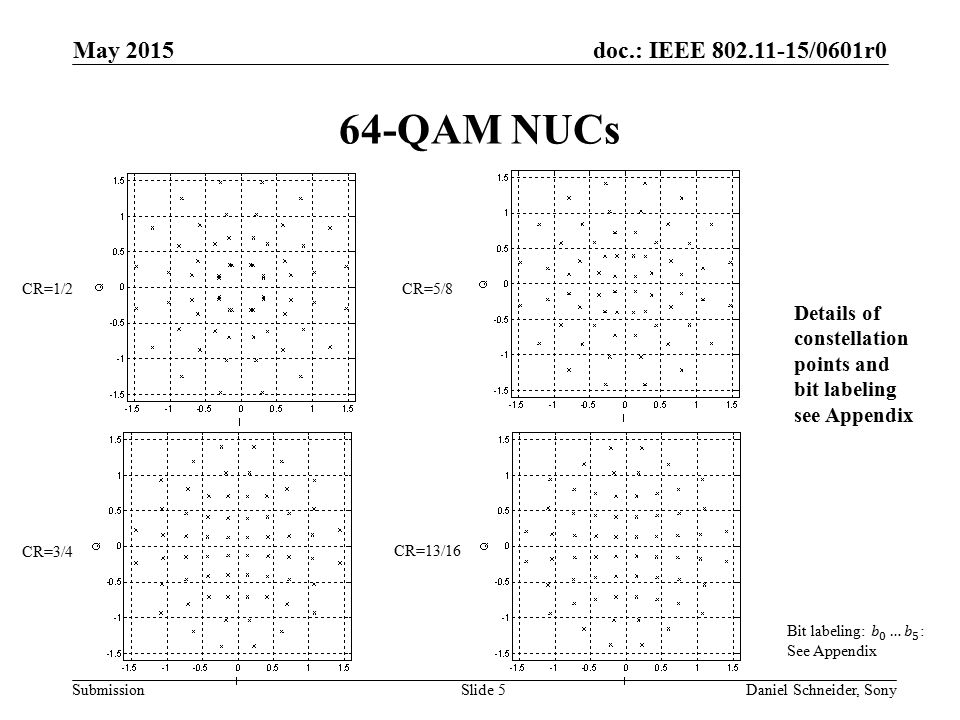 64-QAM NUCs May 2015 Details of constellation points and bit labeling