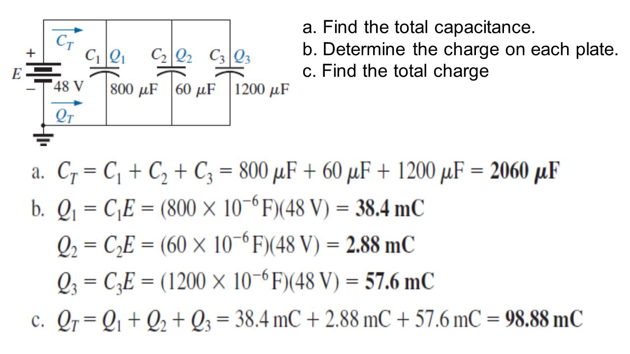 a. Find the total capacitance.