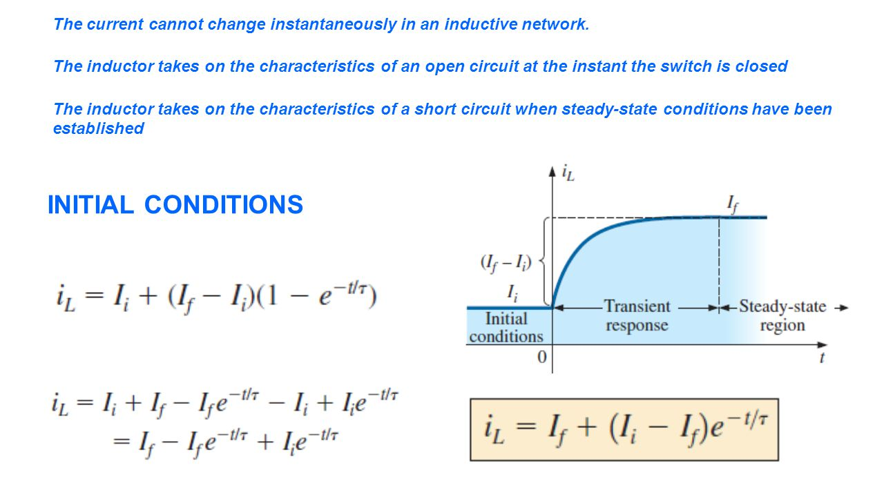 The current cannot change instantaneously in an inductive network.