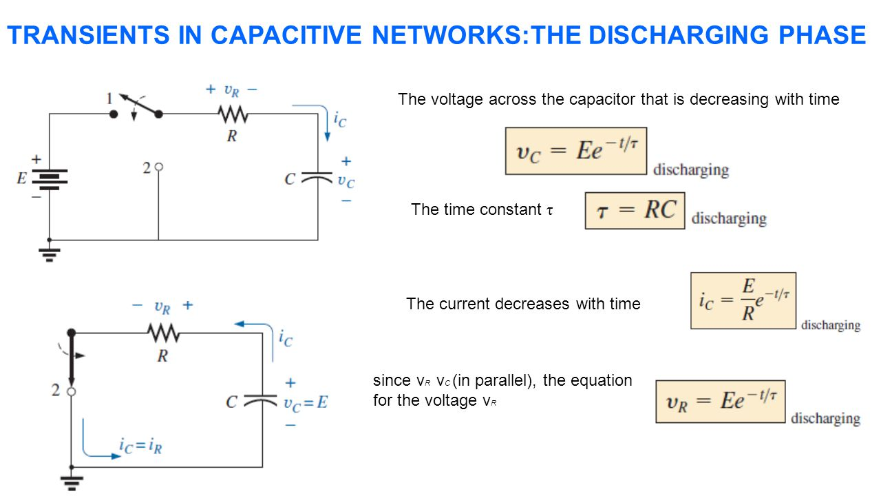 TRANSIENTS IN CAPACITIVE NETWORKS:THE DISCHARGING PHASE