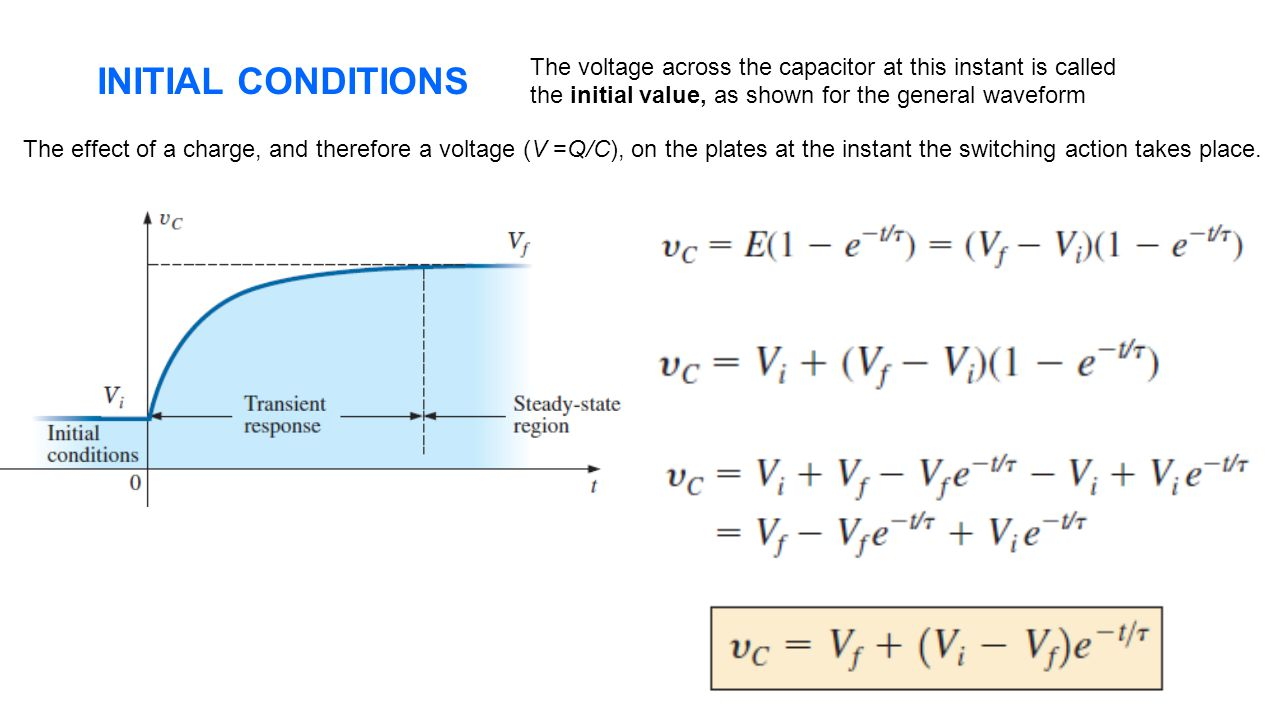 The voltage across the capacitor at this instant is called