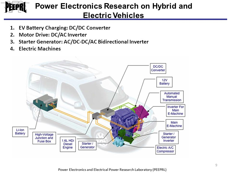 9-power-electronics-research-on-hybrid-and-electric-vehicles