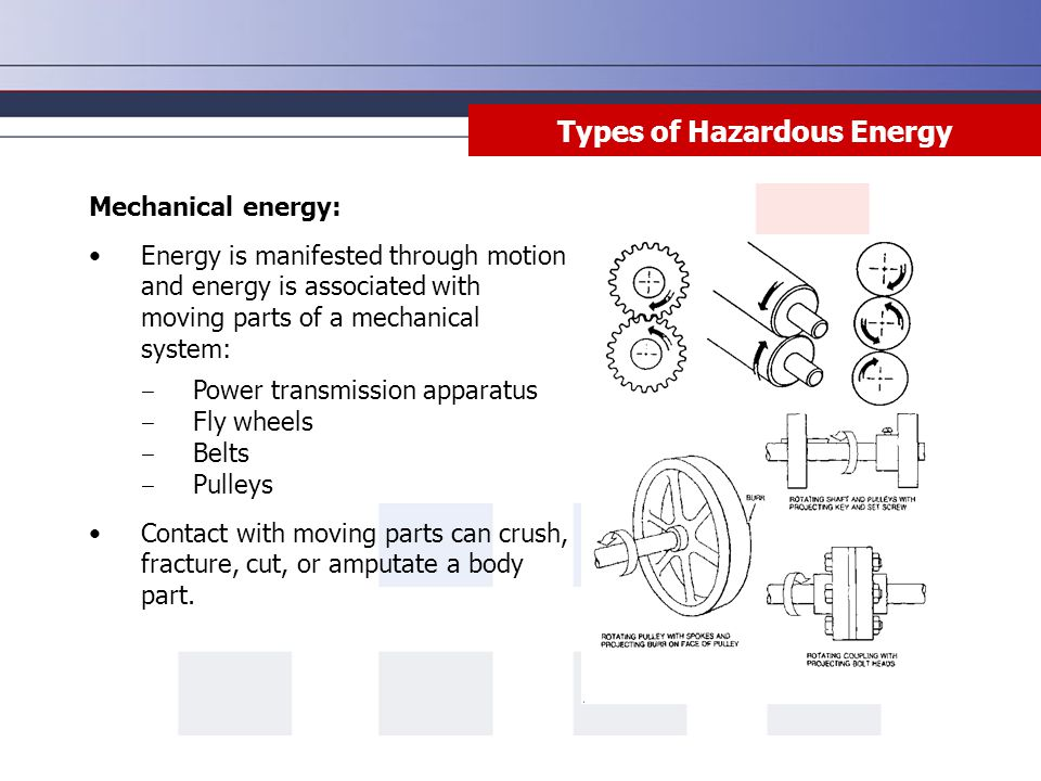 Types of Hazardous Energy