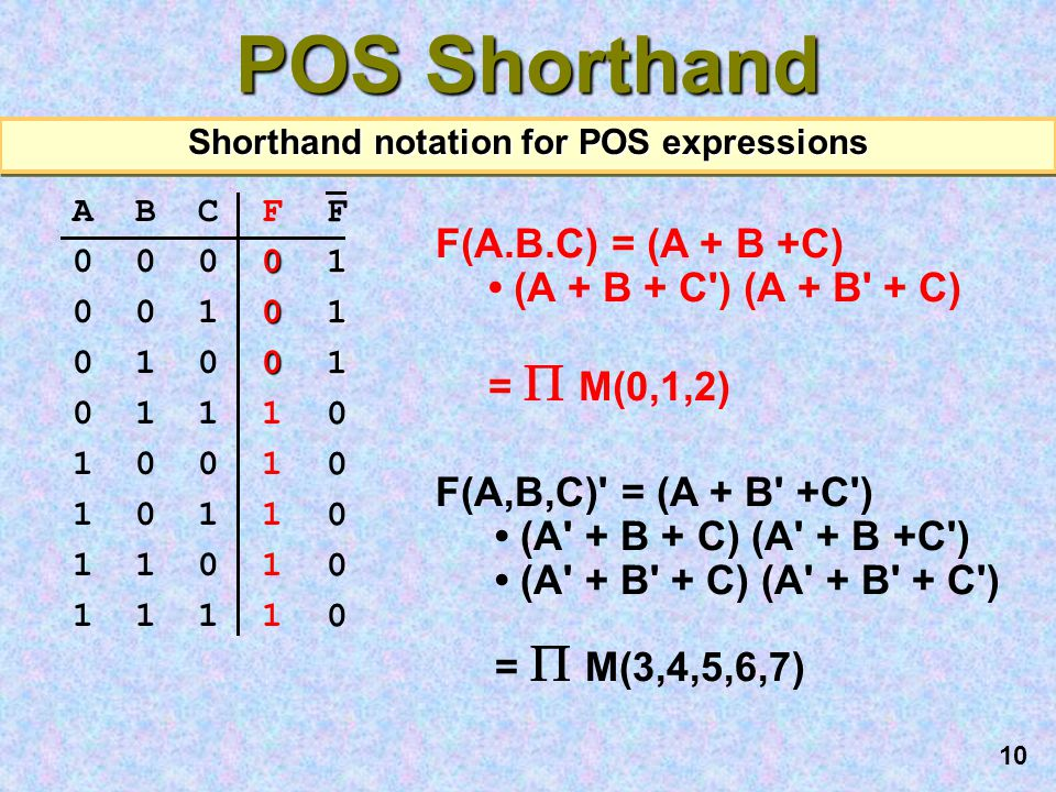 Shorthand notation for POS expressions