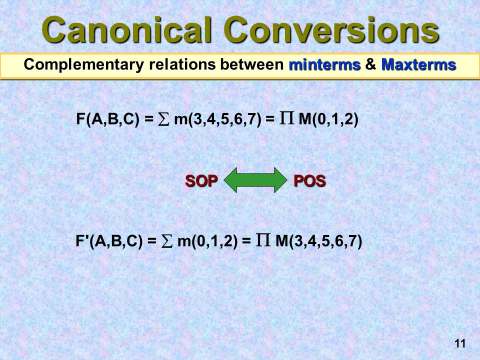 Canonical Conversions