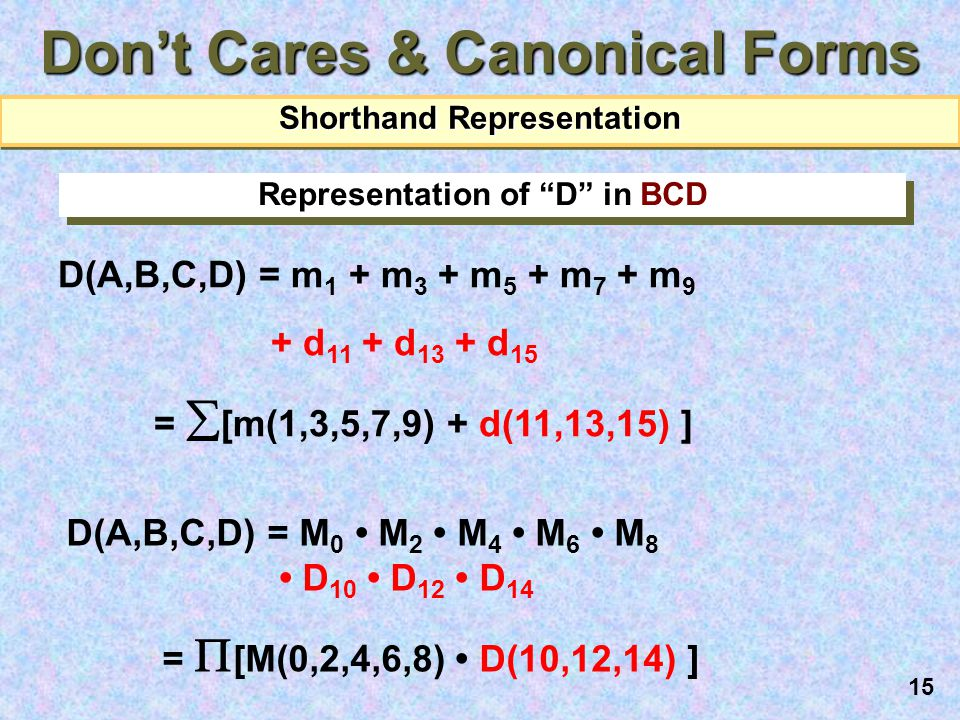 Don't Cares & Canonical Forms