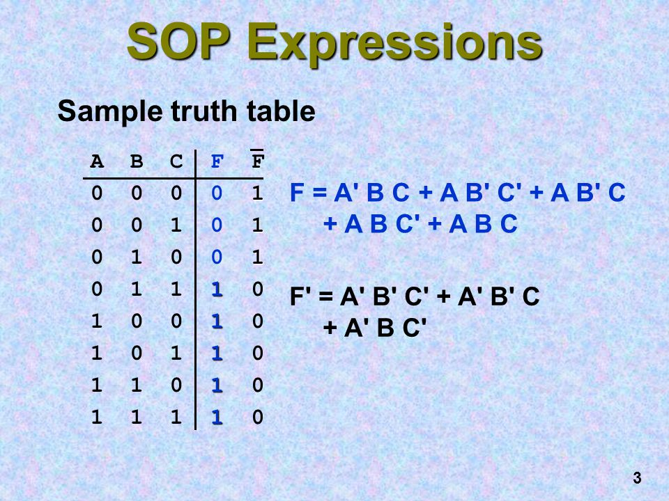 SOP Expressions Sample truth table