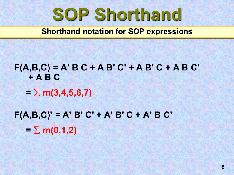 Shorthand notation for SOP expressions