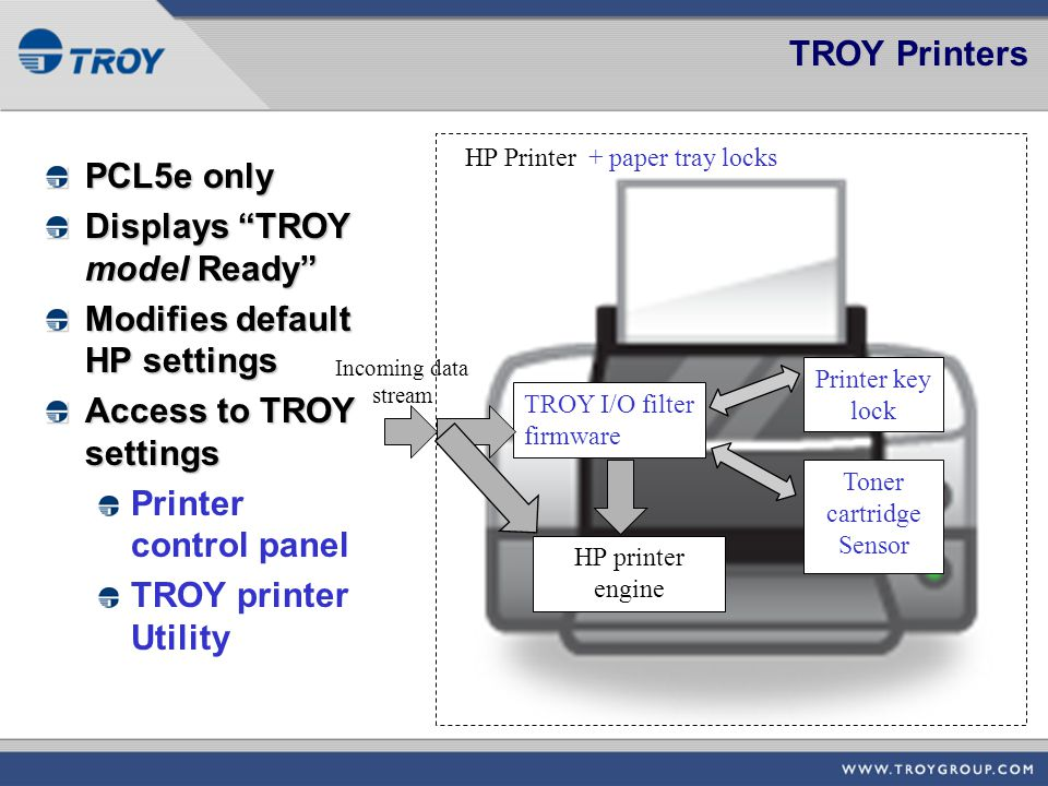 troy group products and features presentation ppt download