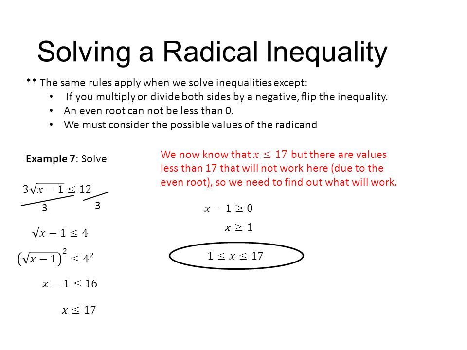 Solving a Radical Inequality