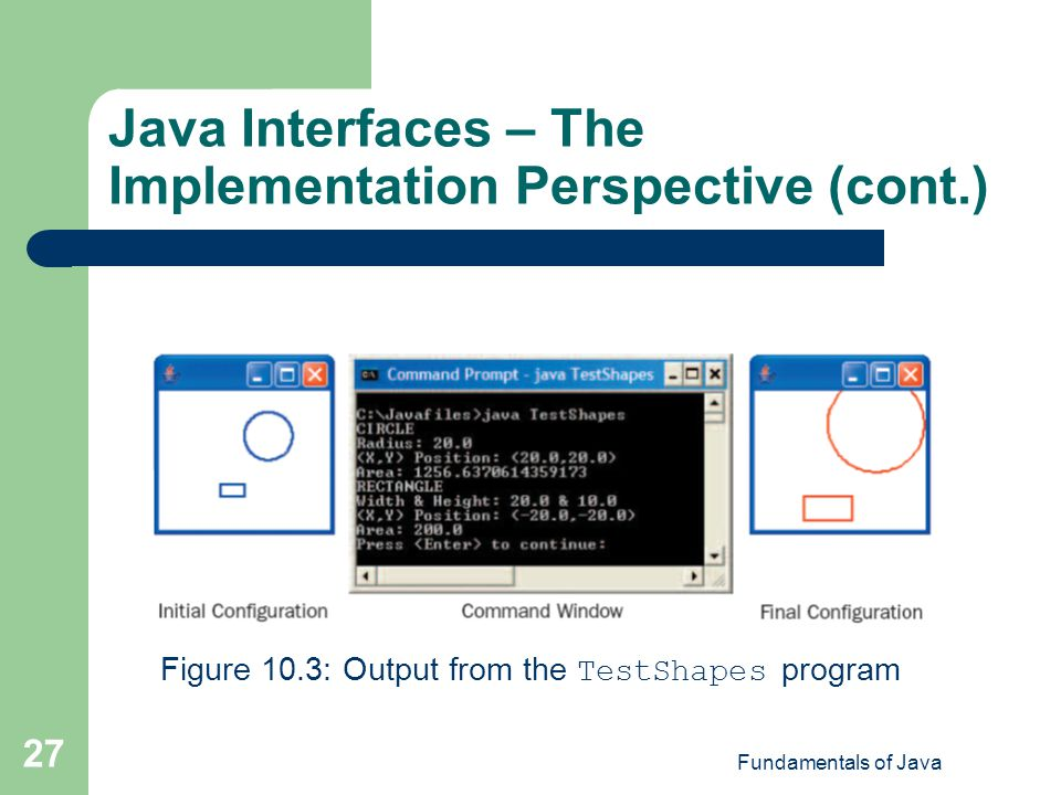 Java Interfaces – The Implementation Perspective (cont.)