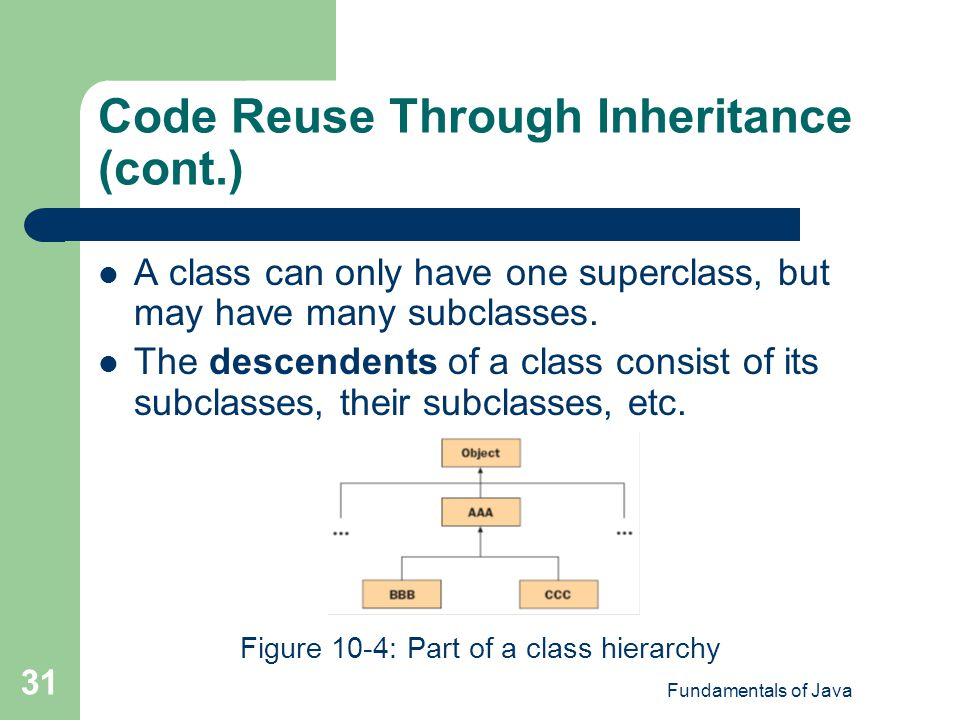 Code Reuse Through Inheritance (cont.)