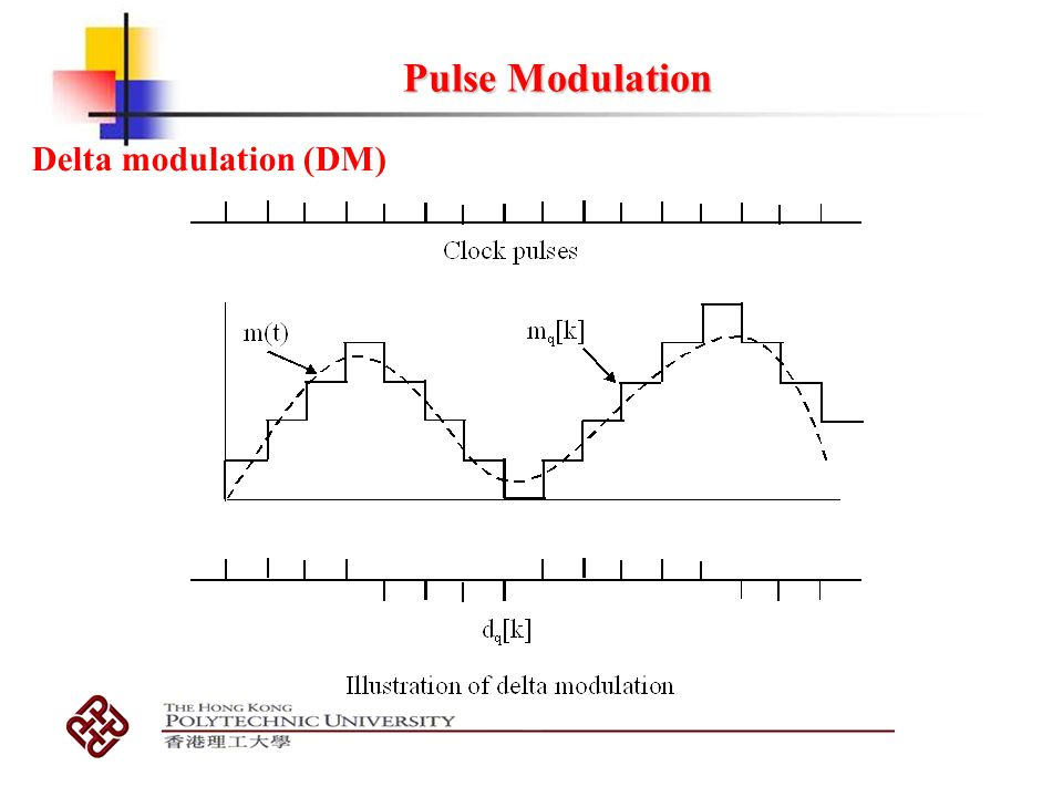 Pulse Modulation Objectives - ppt video online download