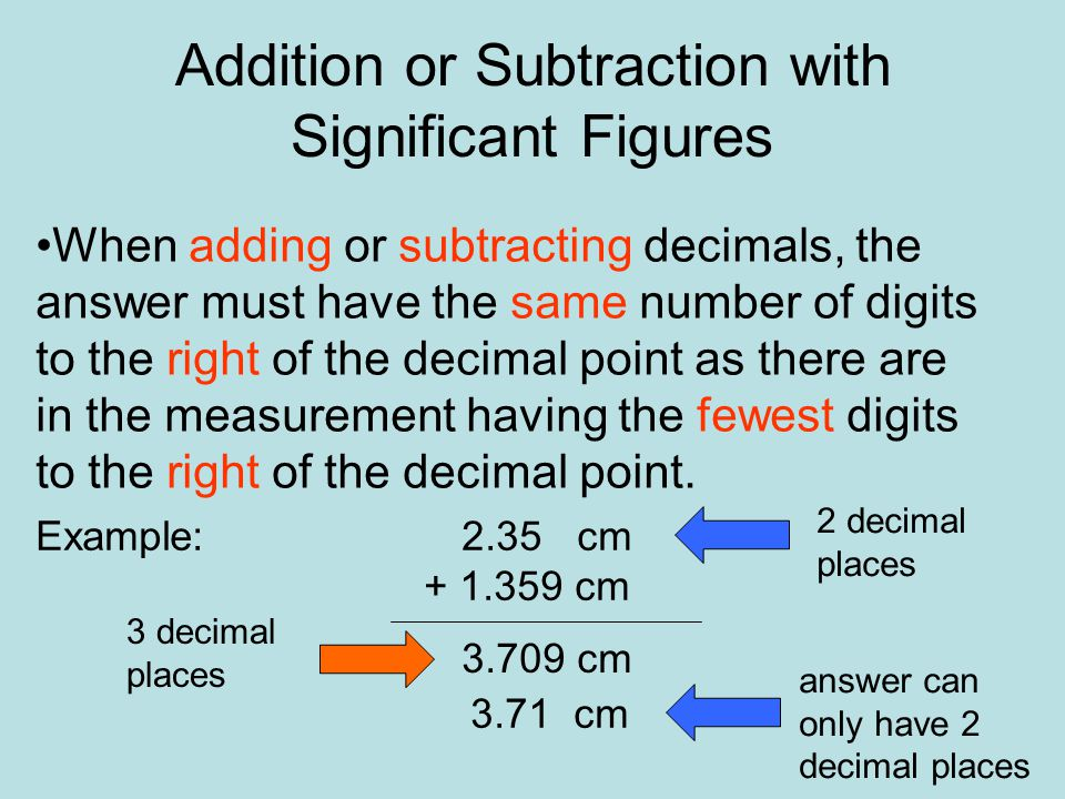 Addition or Subtraction with Significant Figures