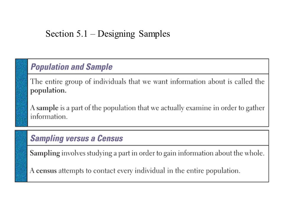 Section 5.1 – Designing Samples