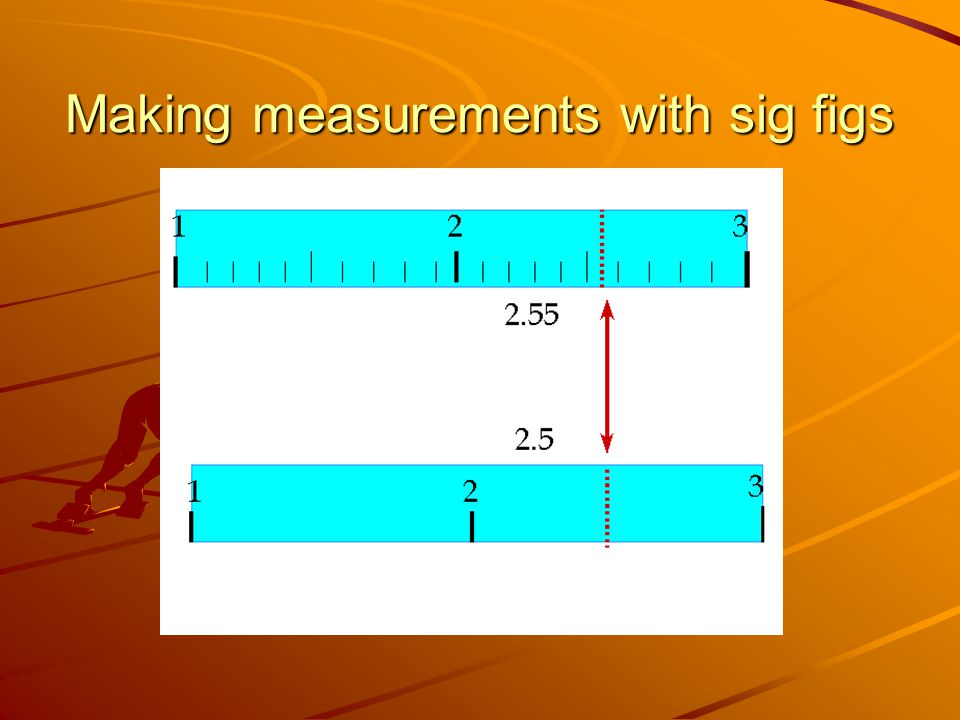 Making measurements with sig figs