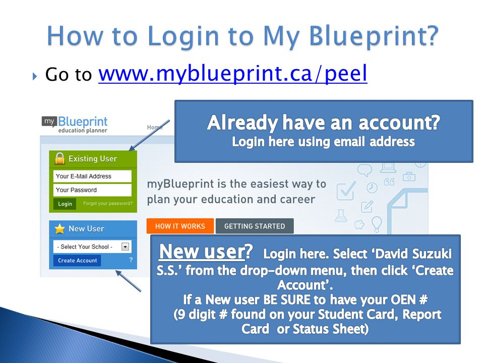 Course selections grade 11 students ppt download how to login to my blueprint malvernweather Images