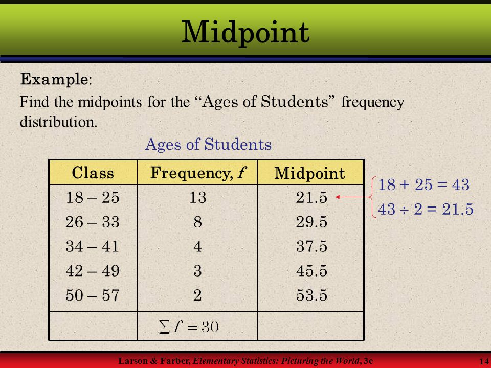 Midpoint Example: Find the midpoints for the Ages of Students frequency distribution. 50 – – 49.