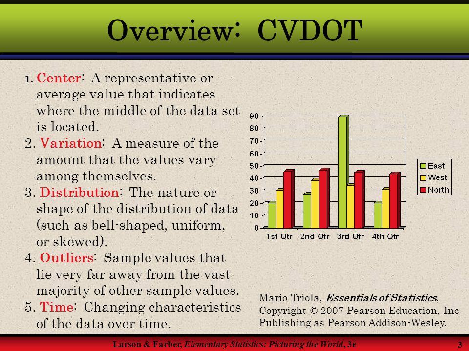 Overview: CVDOT Center: A representative or average value that indicates where the middle of the data set is located.