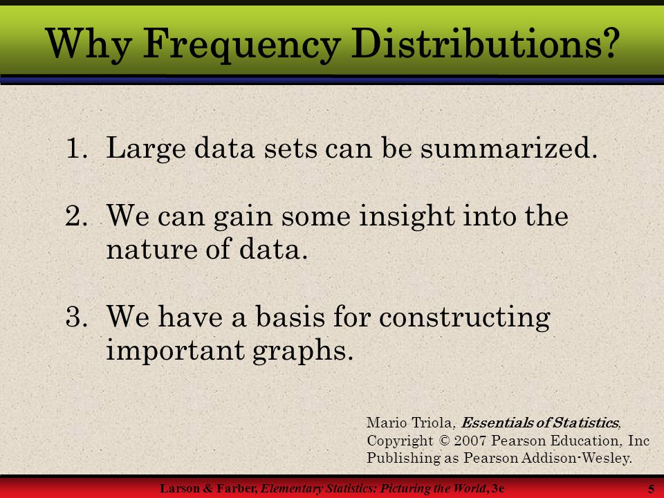 Why Frequency Distributions
