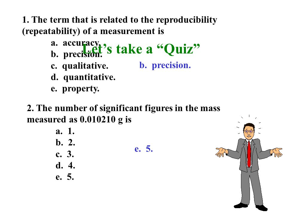 1. The term that is related to the reproducibility (repeatability) of a measurement is