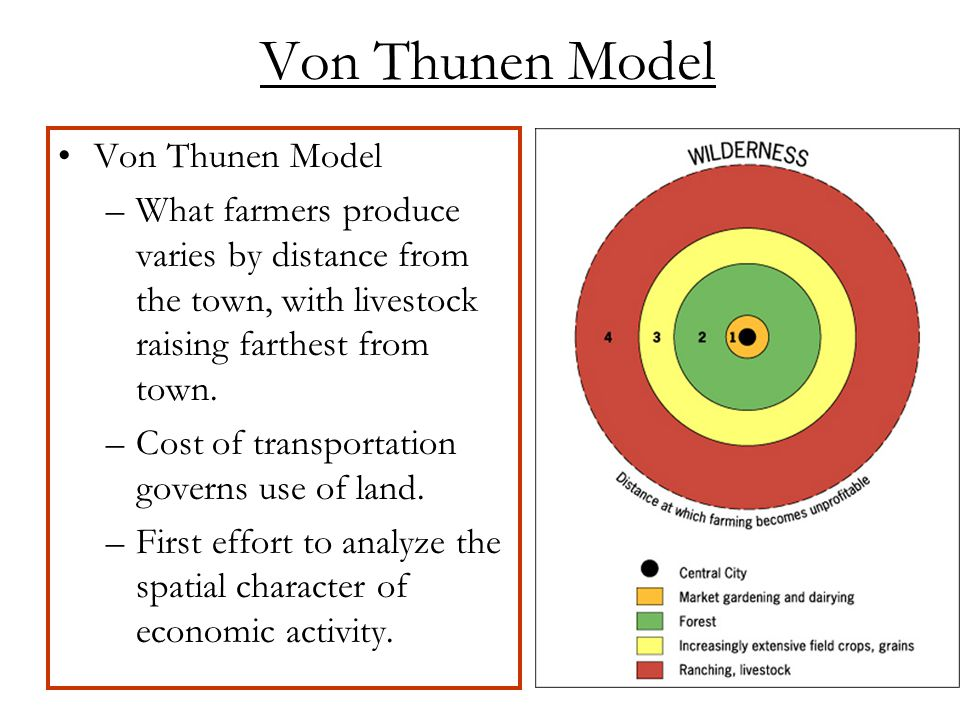 von thunen land use model