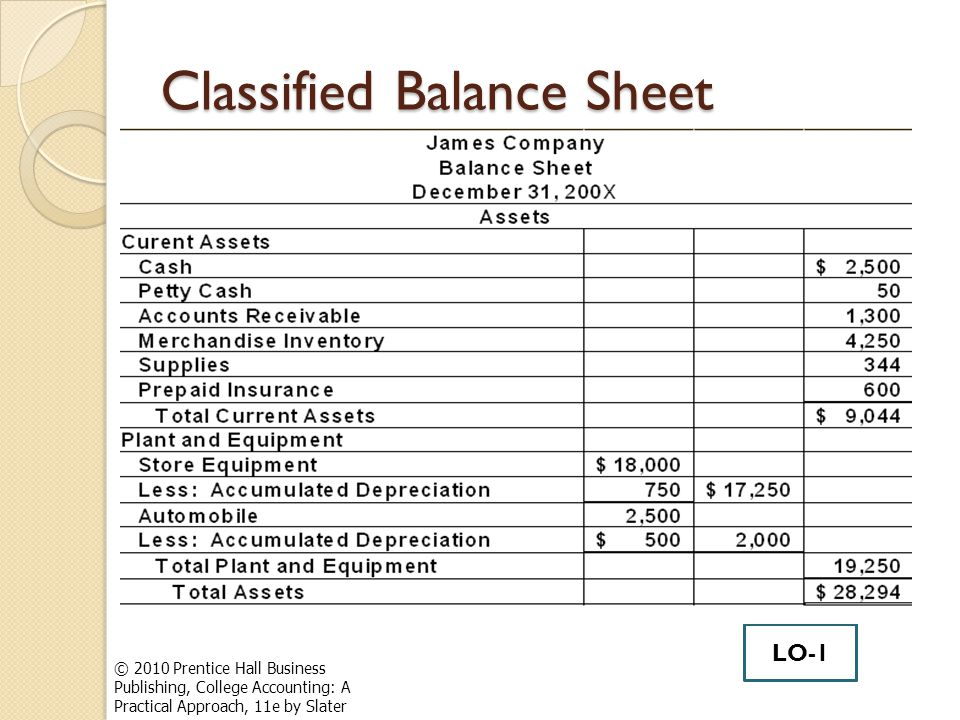 classification of balance sheet accounts Week 3 practice question solutions  (classification of balance sheet accounts) presented below are the captions of  if an item need not be reported at all on.