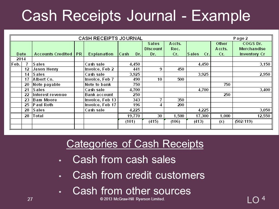 Cash Receipts Journal - Example
