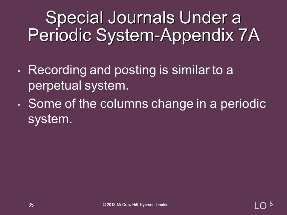 Special Journals Under a Periodic System-Appendix 7A