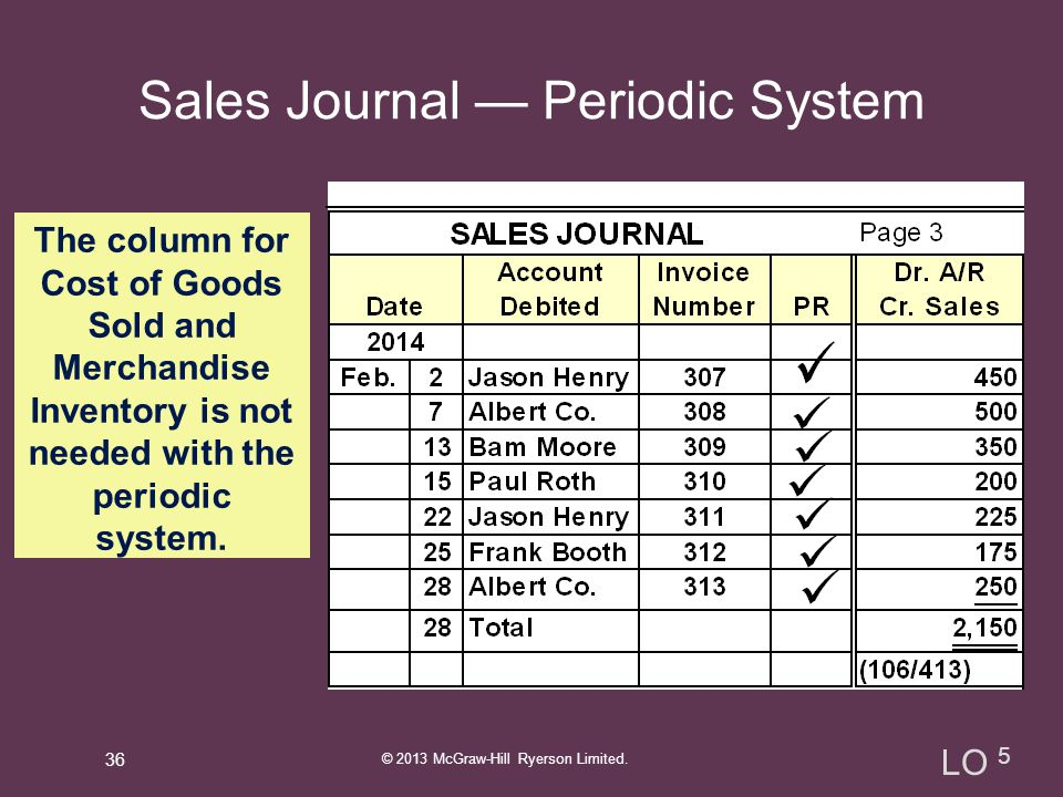 Sales Journal — Periodic System