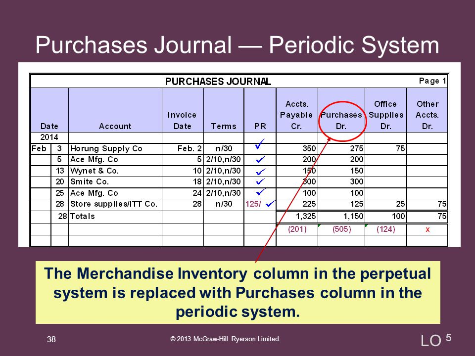 Purchases Journal — Periodic System