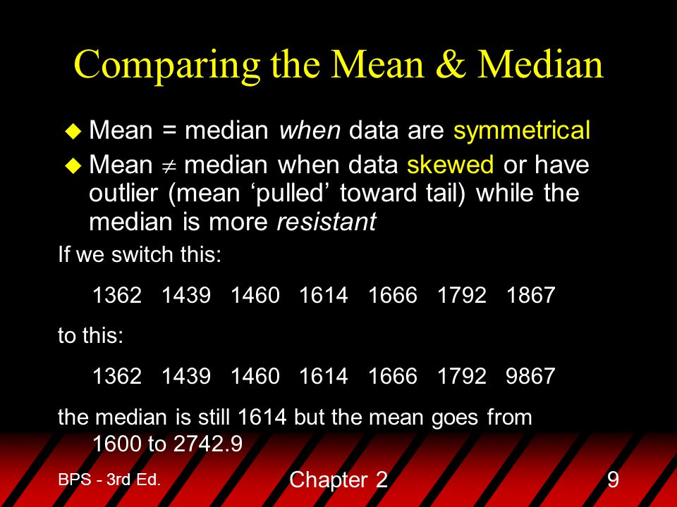 Comparing the Mean & Median