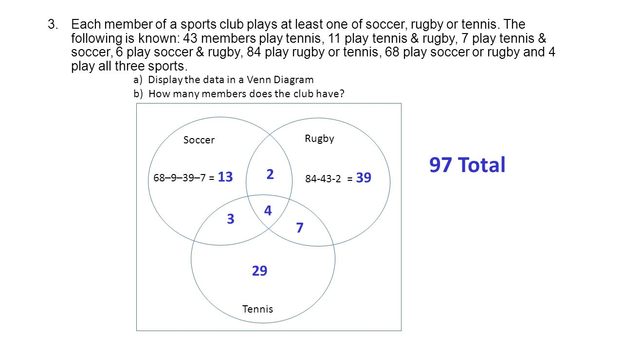Each+member+of+a+sports+club+plays+at+least+one+of+soccer%2C+rugby+or+tennis.+The+following+is+known%3A+43+members+play+tennis%2C+11+play+tennis+%26+rugby%2C+7+play+tennis+%26+soccer%2C+6+play+soccer+%26+rugby%2C+84+play+rugby+or+tennis%2C+68+play+soccer+or+rugby+and+4+play+all+three+sports. venn diagram notes ppt download